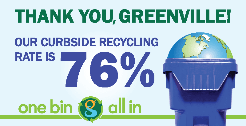 Poster: Thank You, Greenville! Our curbside recycling rate is 76%. One Bin, All In